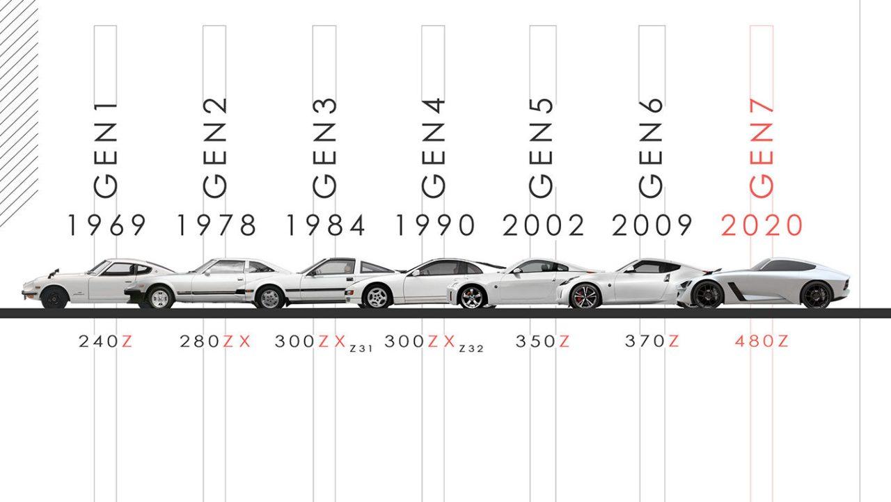 Nissan-Z-Renderings-3