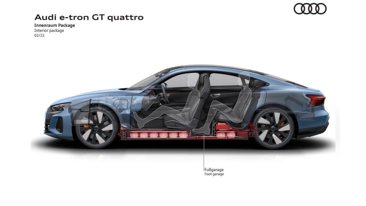 Audi-e-tron_GT_quattro-2022-1280-2a