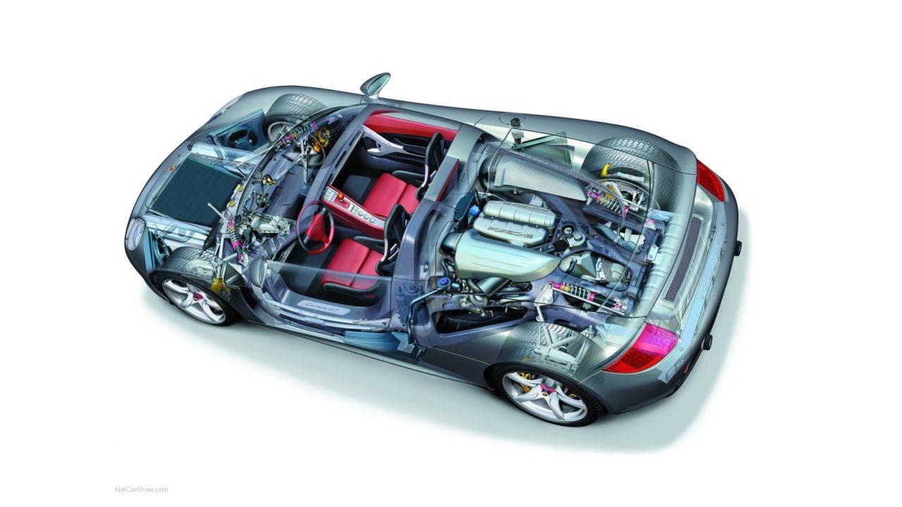 Porsche-Carrera_GT-2004-1280-73
